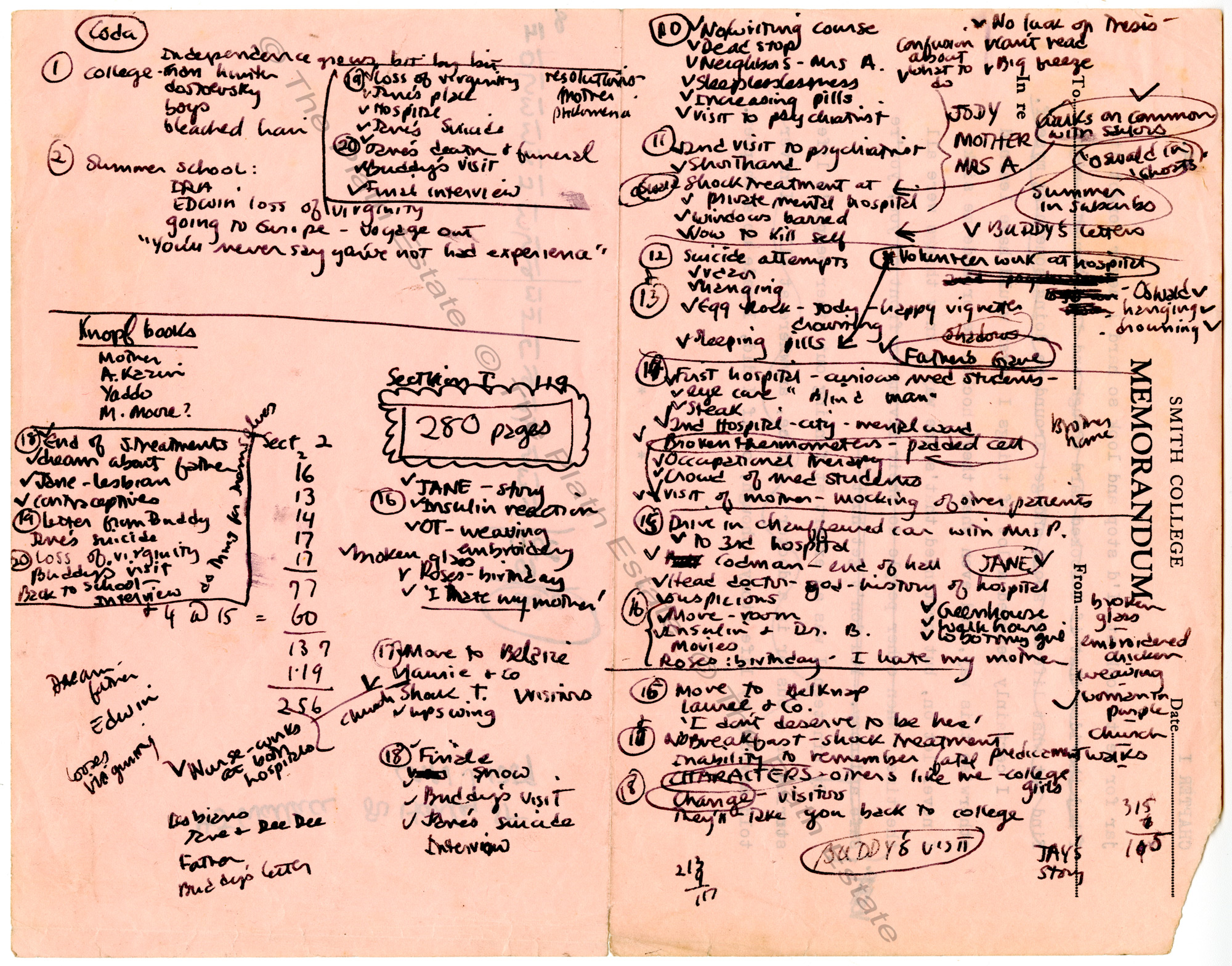Manuscript outline of chapters for The Bell Jar by Sylvia Plath