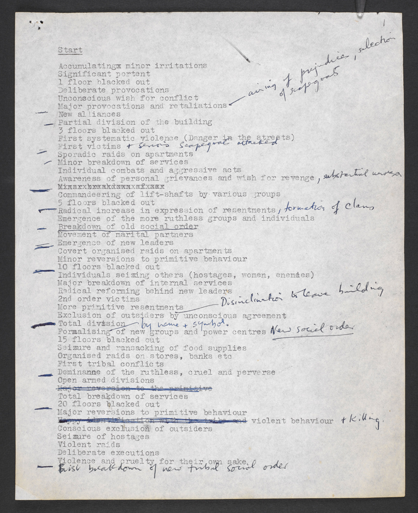 Typescript summary notes for High Rise by J G Ballard, with a draft of the novel