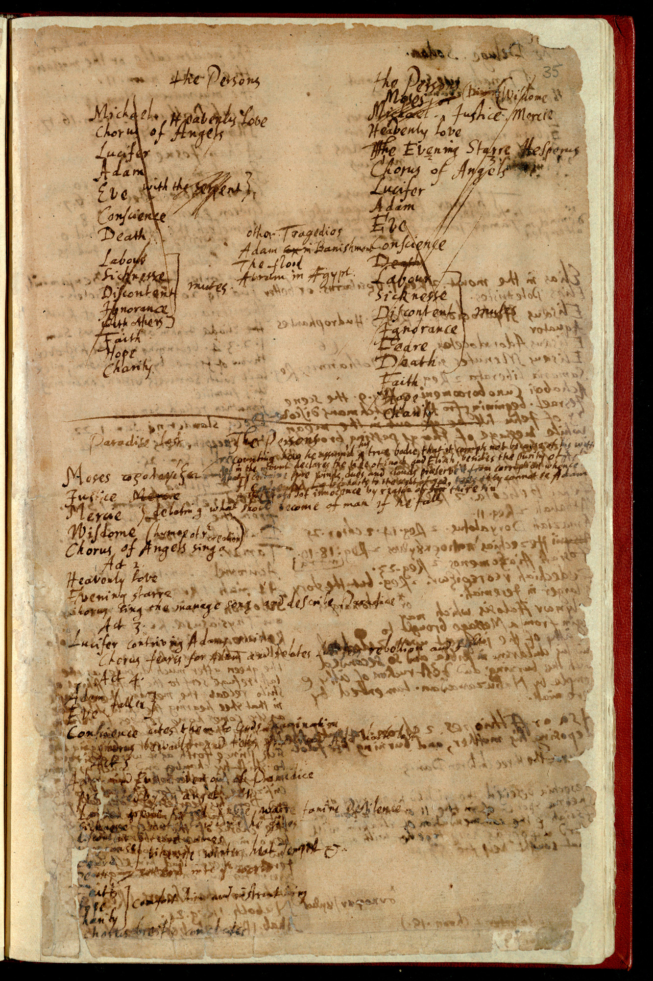 John Milton's early notes on Paradise Lost as a play, c. 1640