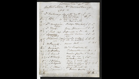 Record of Charles Dickens' Oliver Twist contributions to Bentley's Miscellany [folio: 1r]