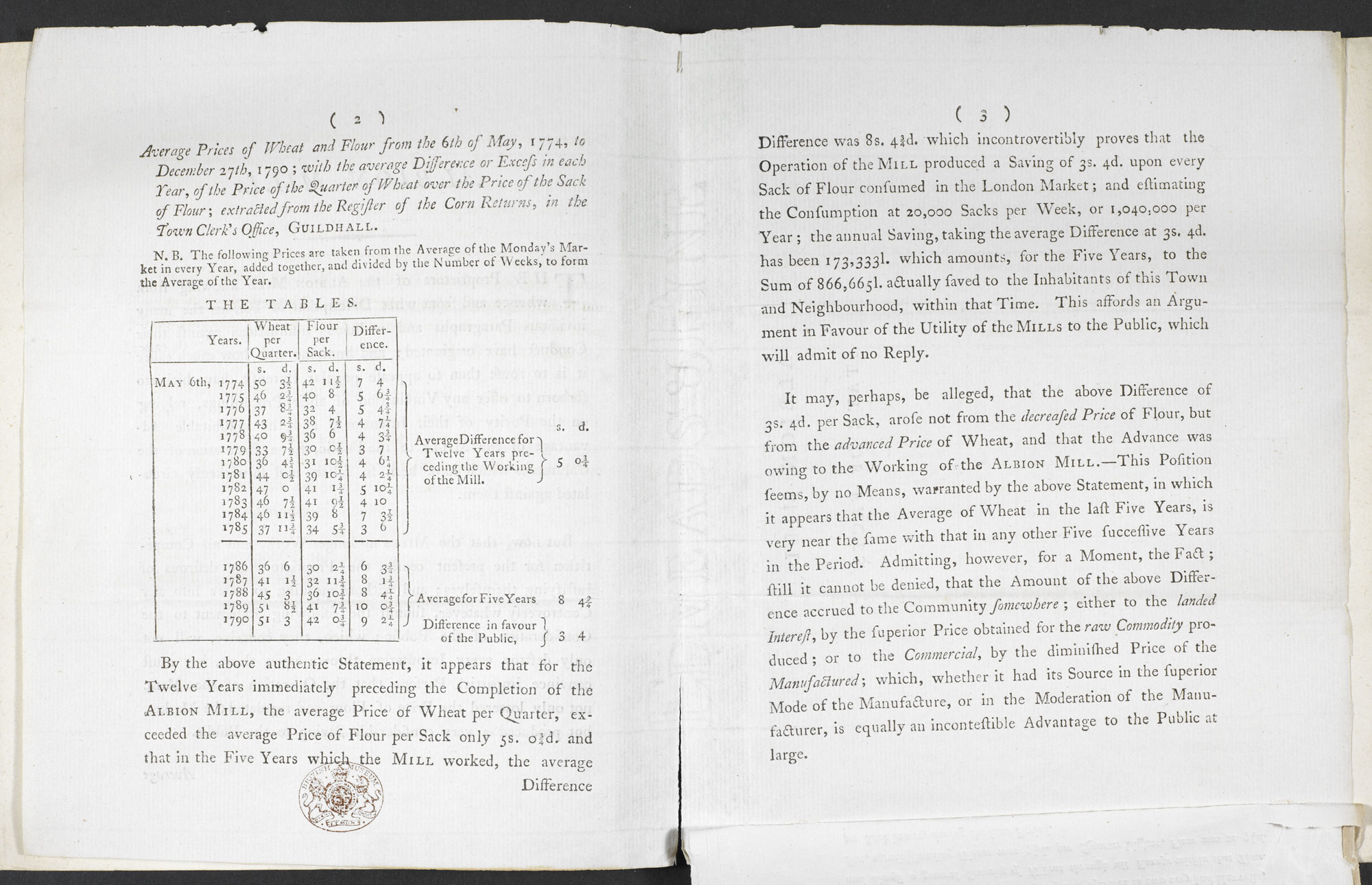 The Albion Mill: average prices of wheat and flour, 1774-1790 [page:pp.2-3]
