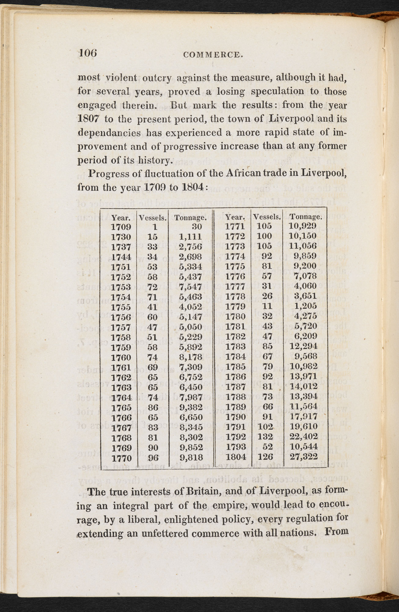 Account of the Liverpool slave trade [page: 106]