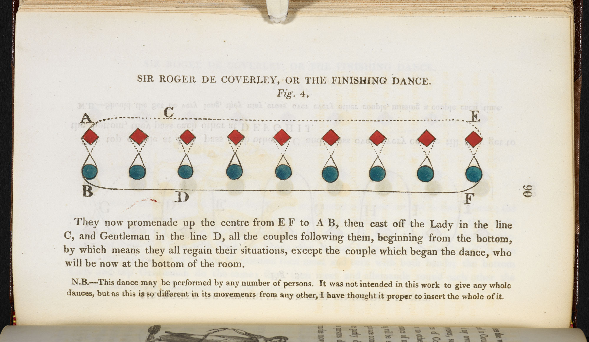 An Analysis of Country Dancing [page: 90]