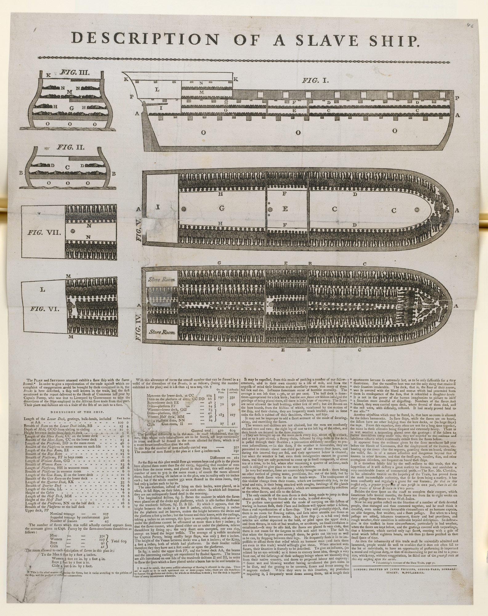 Diagram of the 'Brookes' slave ship
