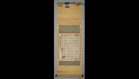 Sheet of images of Buddha