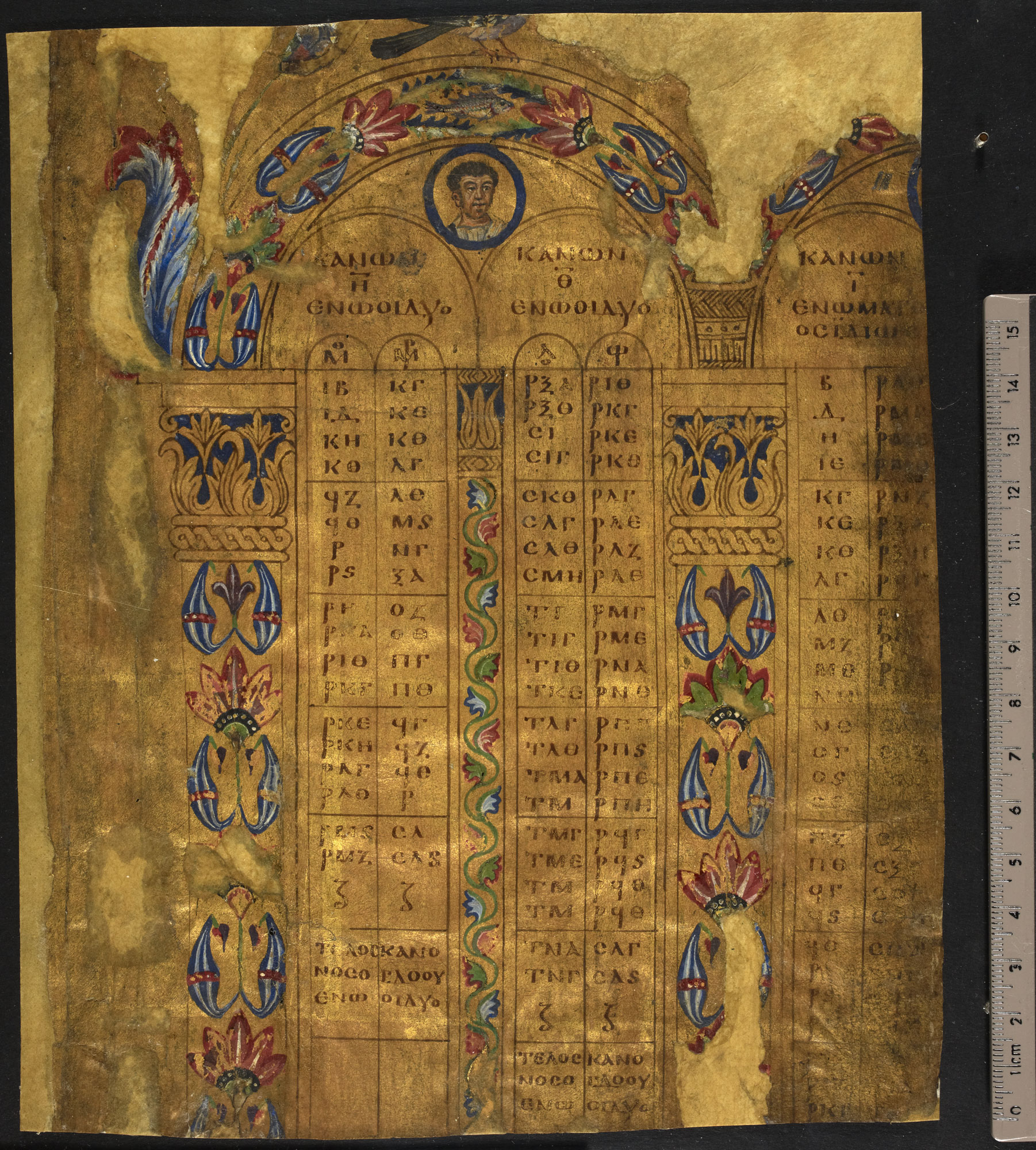 Golden Canon Tables (Add MS 5111 f011r)