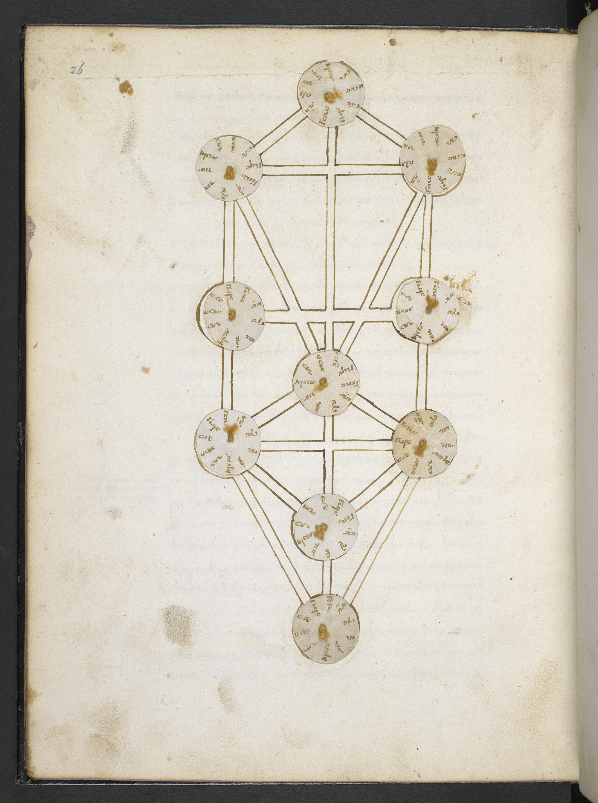 Arboreal diagram with rotating volvelles, Kabbalah: An abridgment of a kabbalistic treatise, Add MS 27091, Hebrew Manuscripts Digitisation Project, British Library
