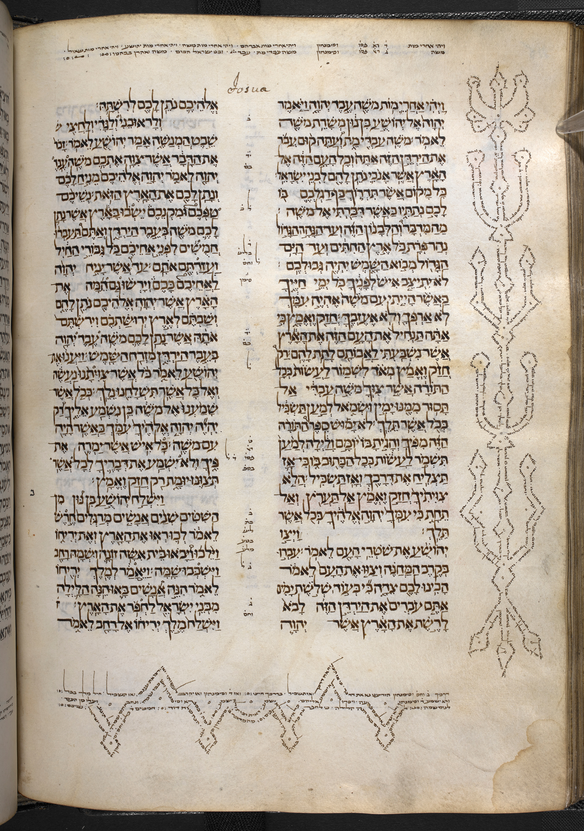 Duke of Sussex Bible with Masorah magna and parva, Catalonia, 3rd quarter of the 14th century CE, Add MS 15252, Hebrew Manuscripts Digitisation Project, British Library