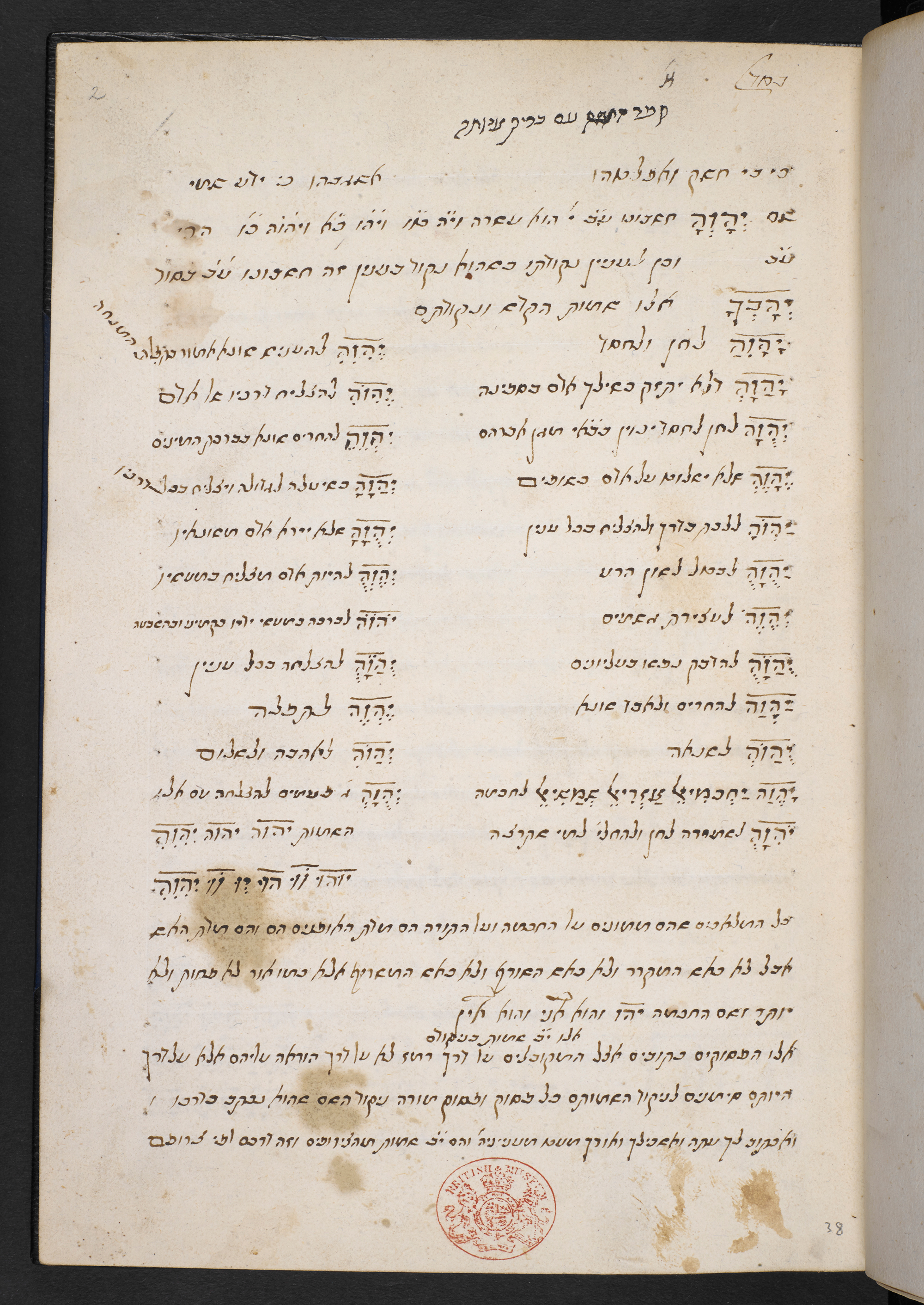 An explanation of various vocalisations of Tetragrammaton with their practical use, Add MS 27120, Hebrew Manuscripts Digitisation Project, British Library