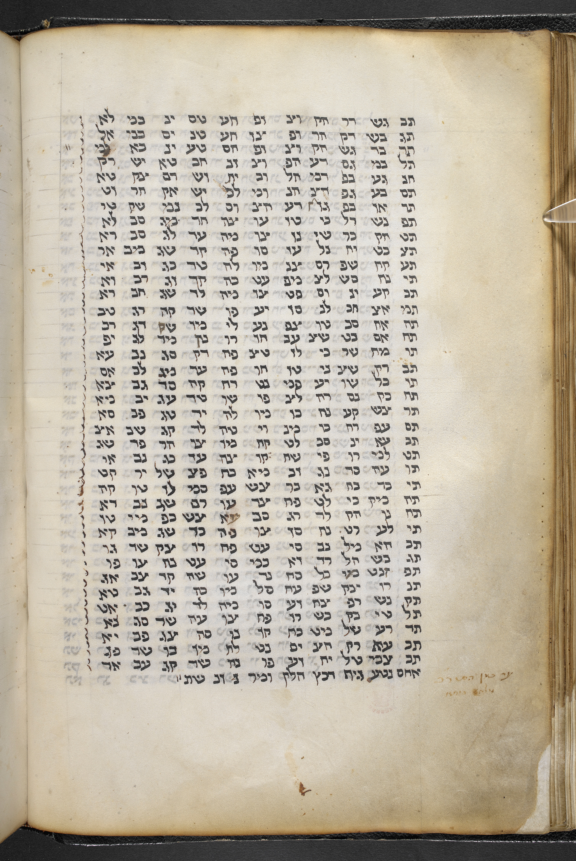 A table of letter permutation accompanying Perush Sefer yetsirah, followed by an anonymous commentary on angelic and divine names, Add MS 15299, Hebrew Manuscripts Digitisation Project, British Library