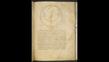Astronomical diagrams, Miscellany: Various astronomical and philosophical works, Add MS 26899, Hebrew Manuscripts Digitisation Project, British Library