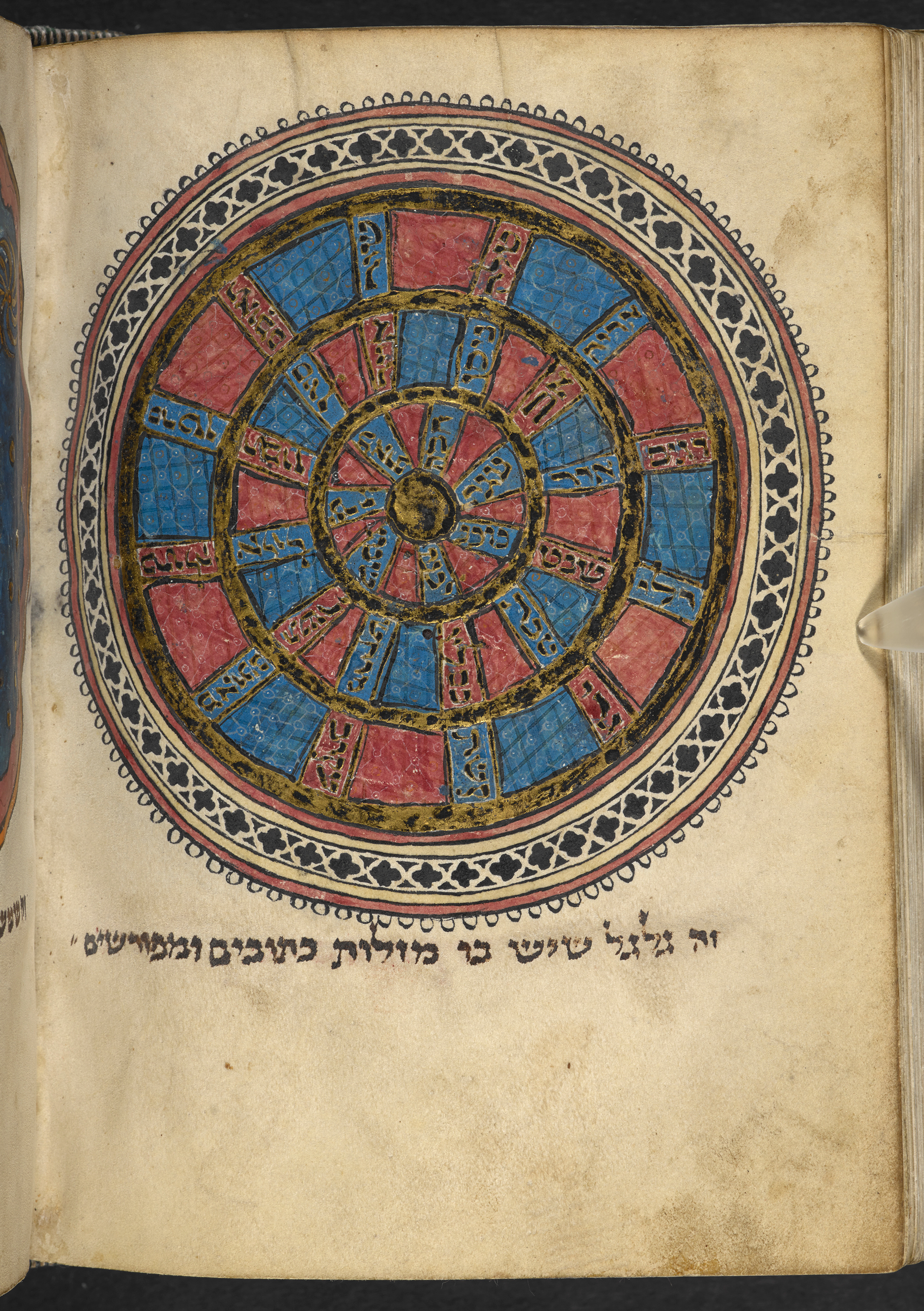 The zodiac, Miscellany of biblical and other texts ('The Northern French Miscellany'), Add MS 11639, Hebrew Manuscripts Digitisation Project, British Library
