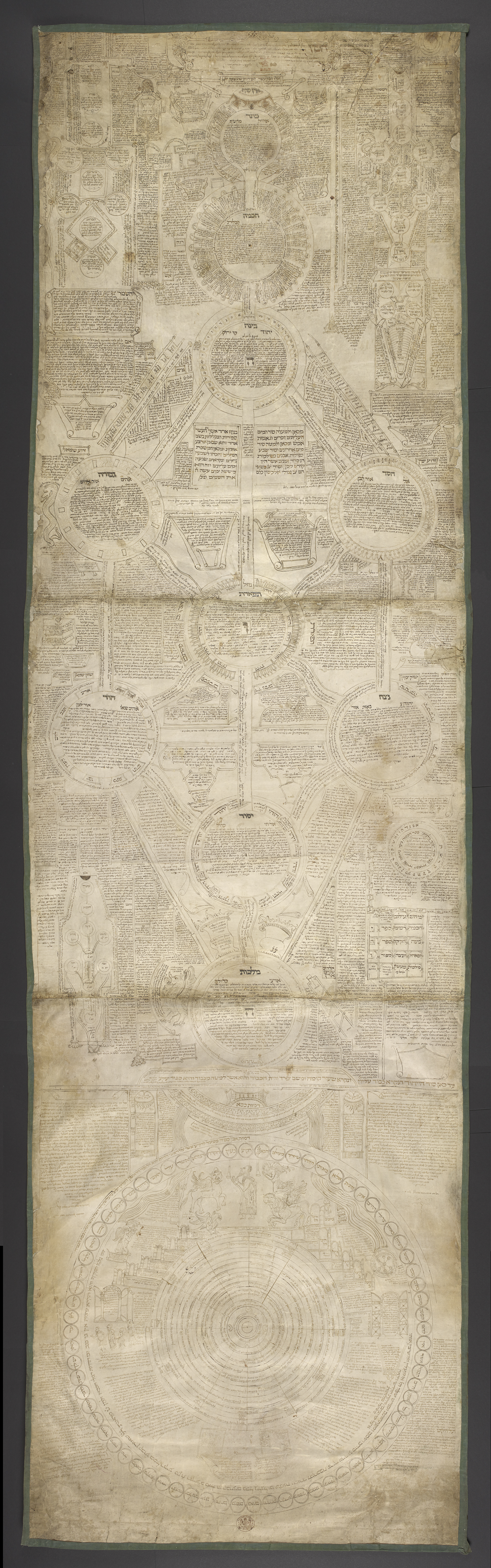 A cosmological map of the divine realm, Or 6465, Hebrew Manuscripts Digitisation Project, British Library