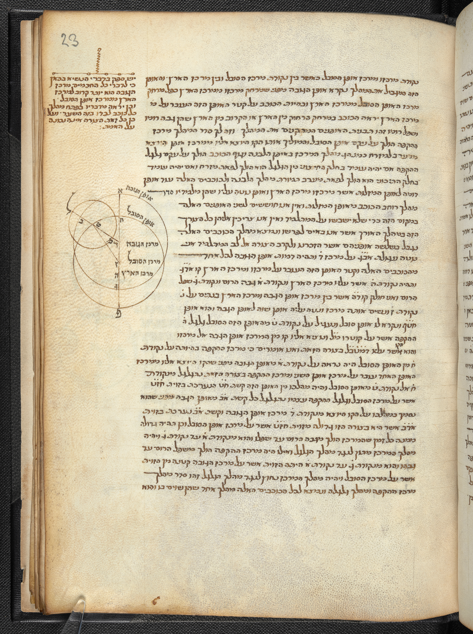 Diagram and marginal gloss alongside the main text, Or 4597, Hebrew Manuscripts Digitisation Project, British Library