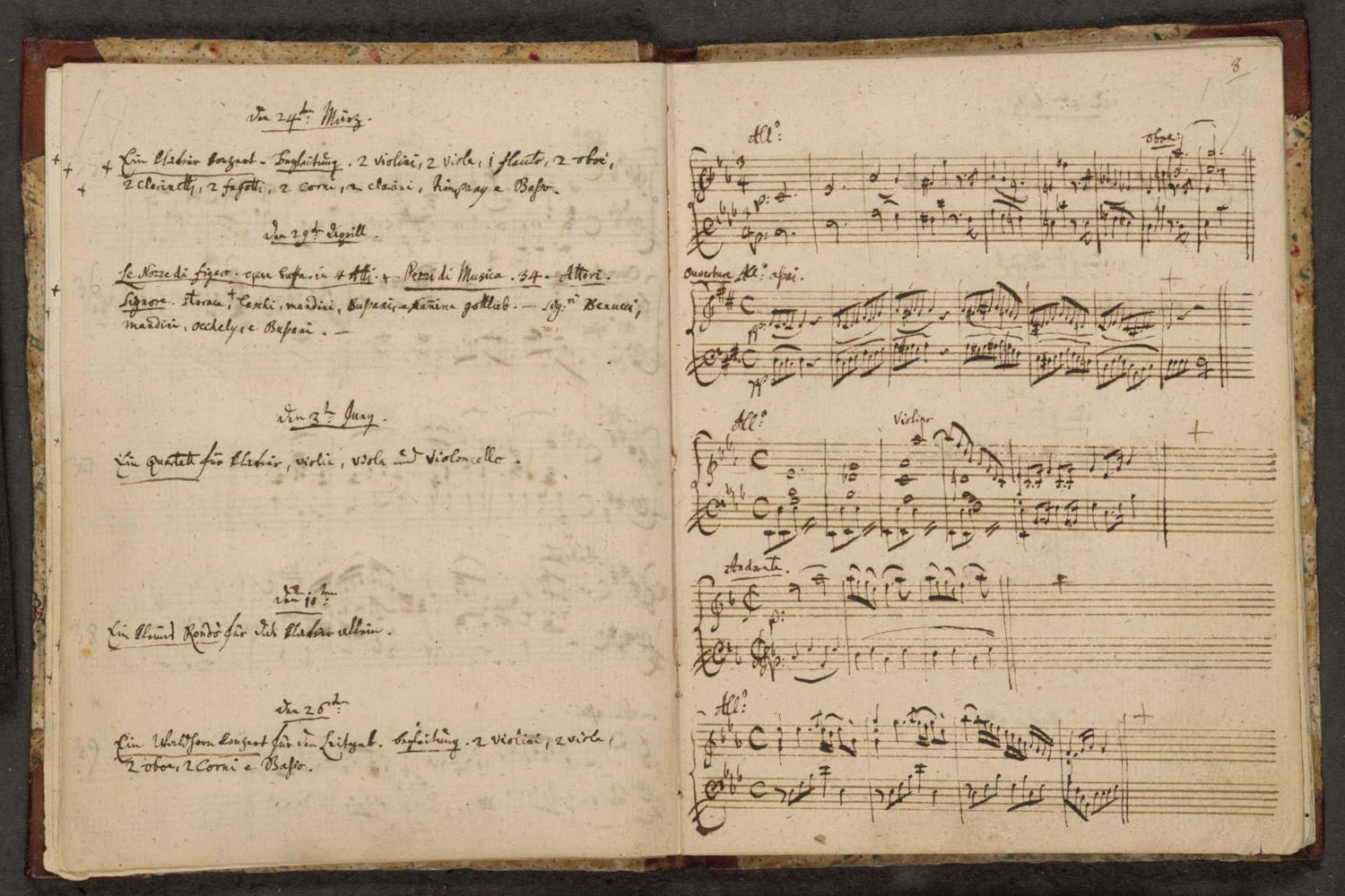 Mozart's Thematic Catalogue f.7v-8