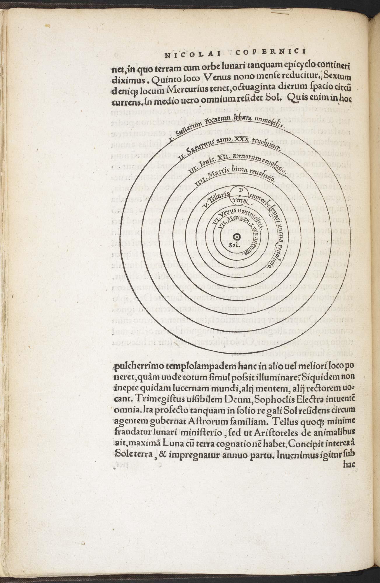 Copernicus' celestial spheres