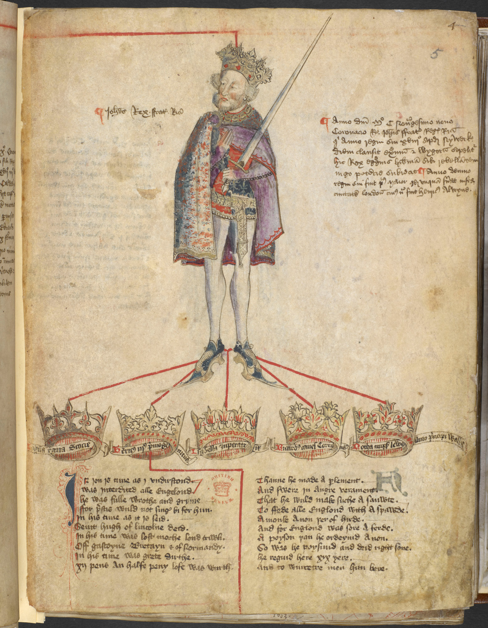 Account of King John's reign in John Lydgate's Verses on the kings of England to Henry VI