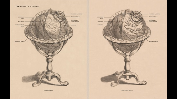 Annotated illustration of two globes