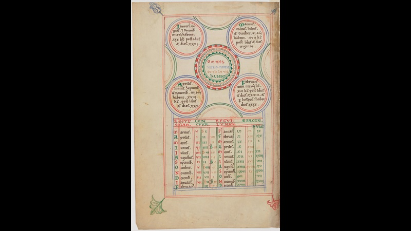 A full-page calendar diagram that explains the system of determining the number of days in a month.