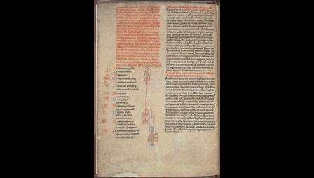A page from a 12th-century manuscript, showing the text of a historical chronicle by Ralph de Diceto.
