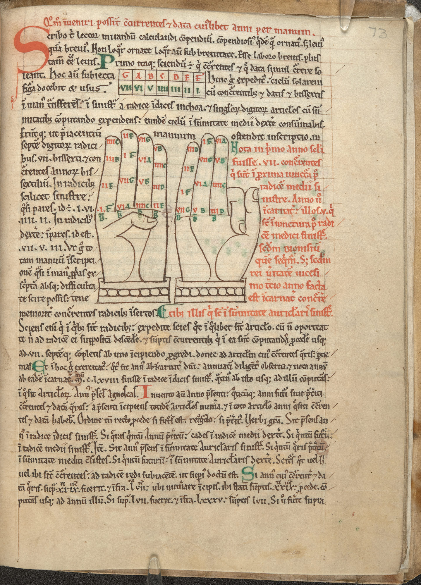 Computus, astronomy and finger-counting