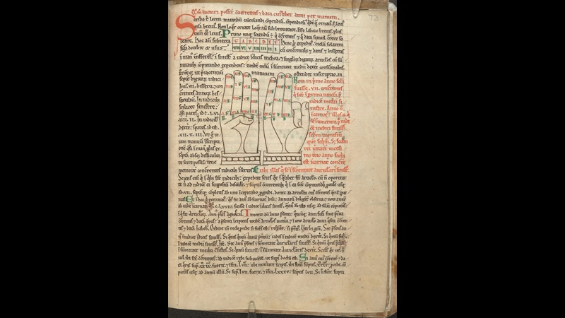 A page from a medieval collection of texts on the computus and astronomy, with diagrams explaining the technique of finger-counting.