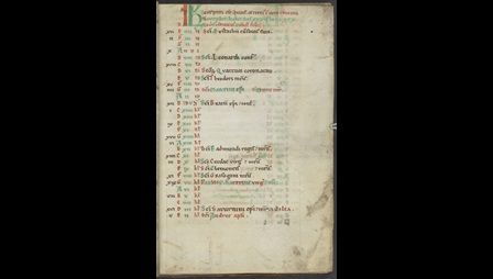 A calendar page for November, from a 12th-century manuscript containing St Augustine's De Trinitate.