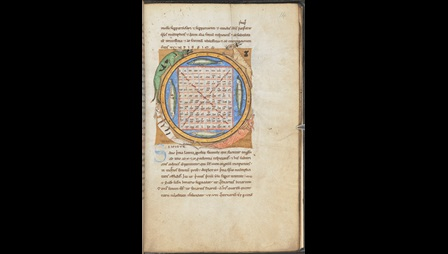 A page from a 12th-century manuscript of Boethius' treatise on arithmetic, featuring a mathematical diagram.