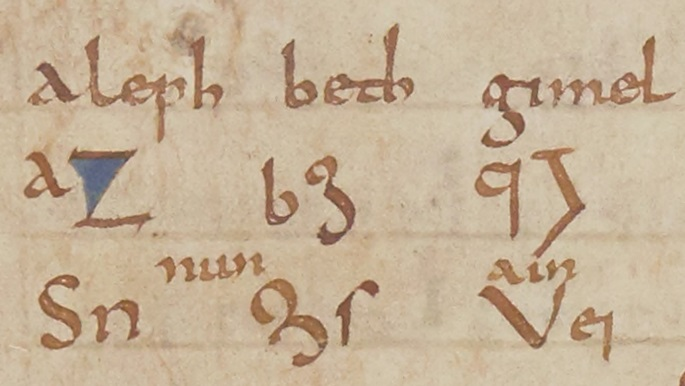 A detail showing the beginning of the Hebrew alphabet, from a 10th-century manuscript made in France.