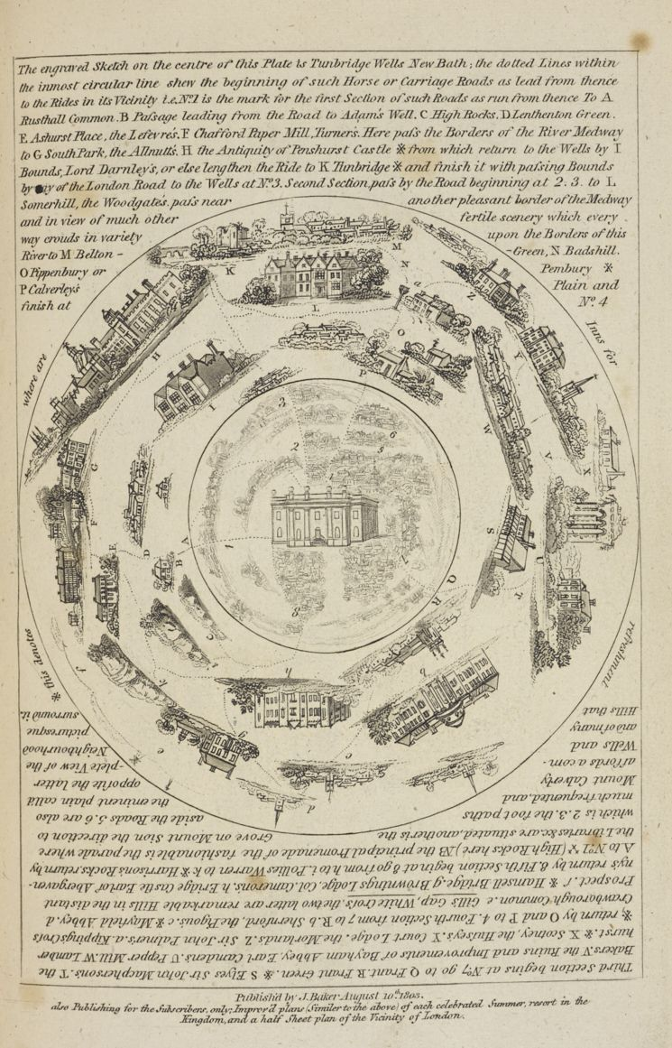 A circular map of Tunbridge Wells, Kent, from James Baker's Imperial Guide (1802)