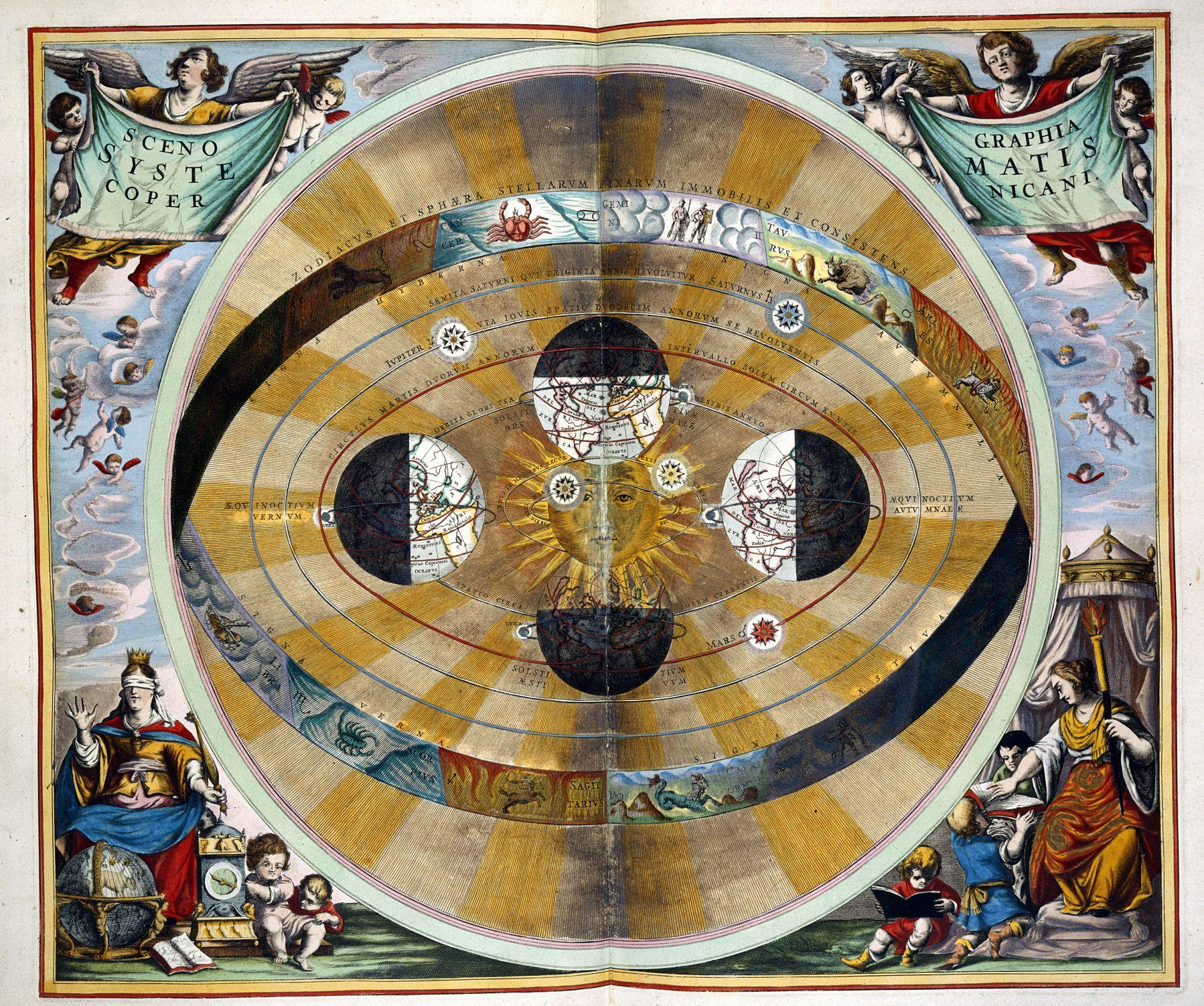 Andreas Cellarius, Atlas Coelestis