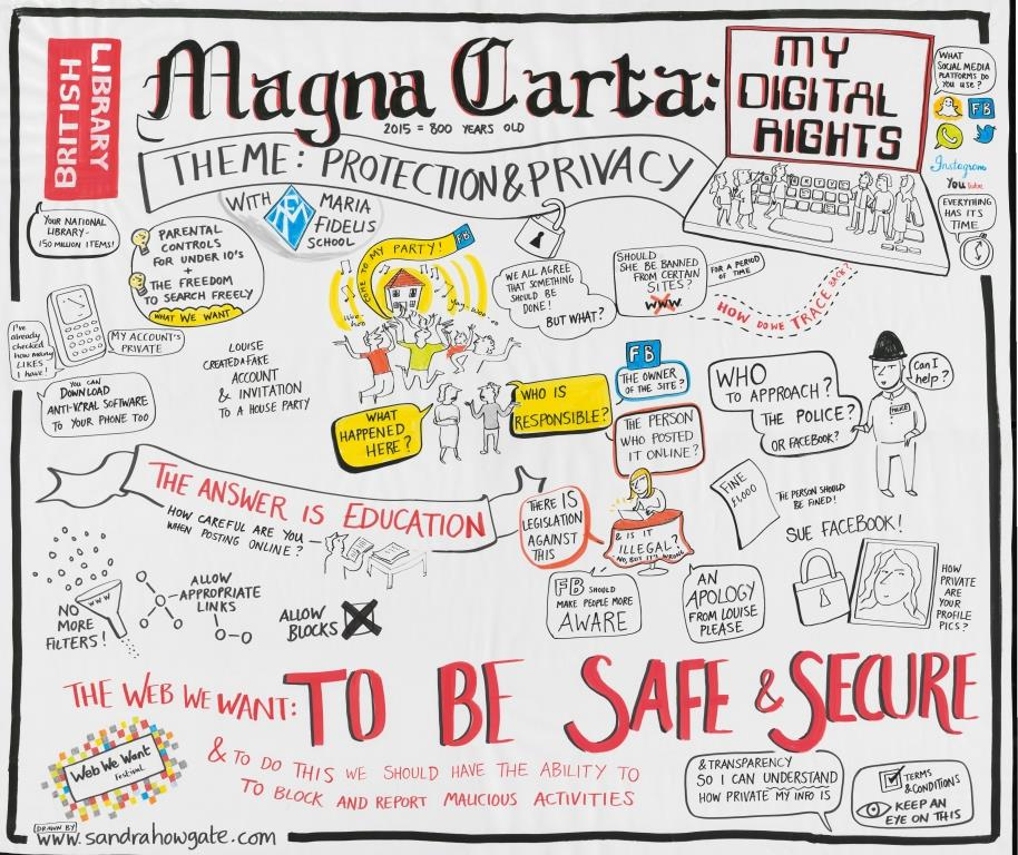 """Visual minutes"" by Sandra Howgate, created for Magna Carta: My Digital Rights with the help of Year 9 girls from Maria Fidelis School at the Web We Want Festival, hosted by the Southbank Centre"