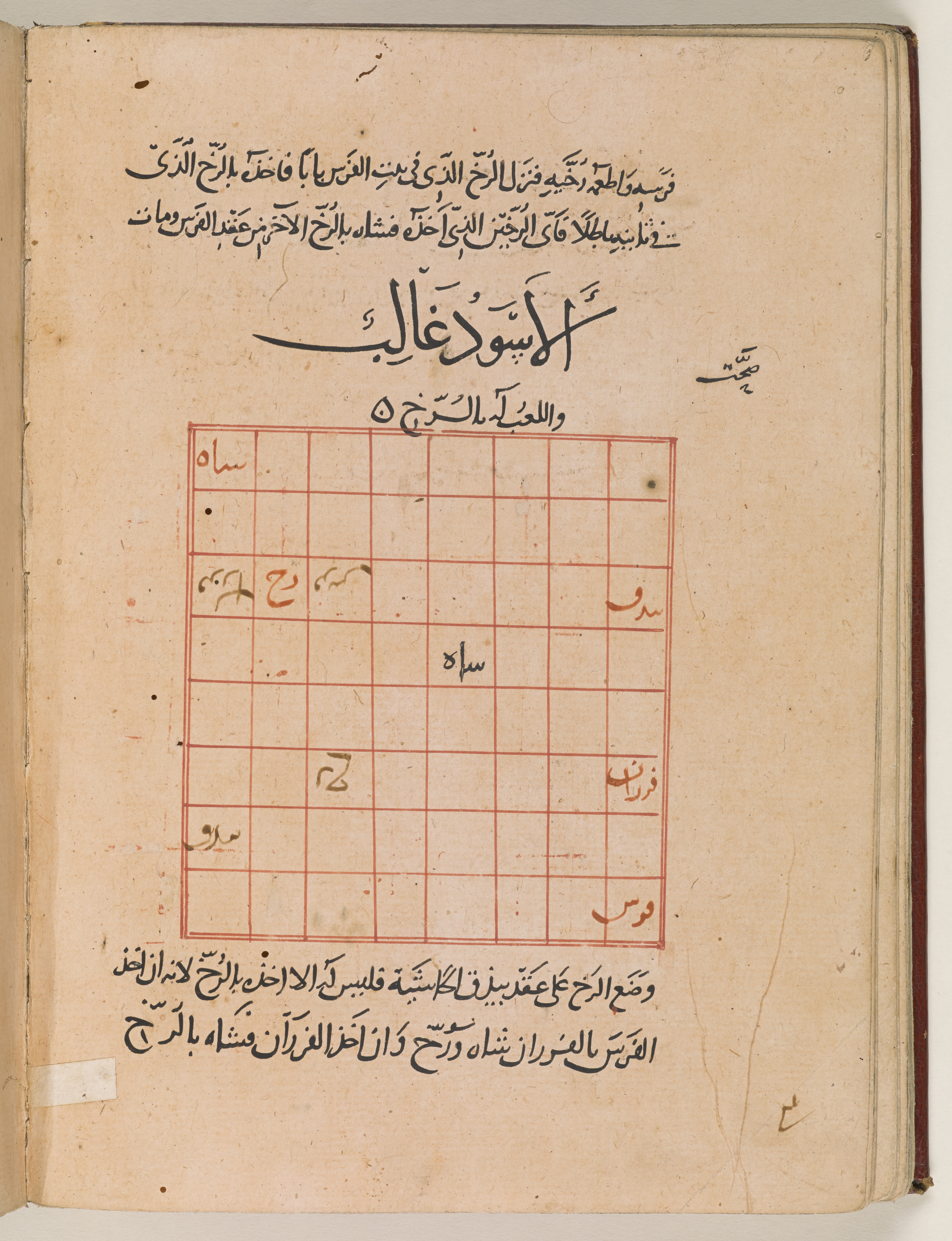 Diagram from a 13th century manuscript of a treatise on the history and strategy of chess (Add MS 7515, f. 68v)