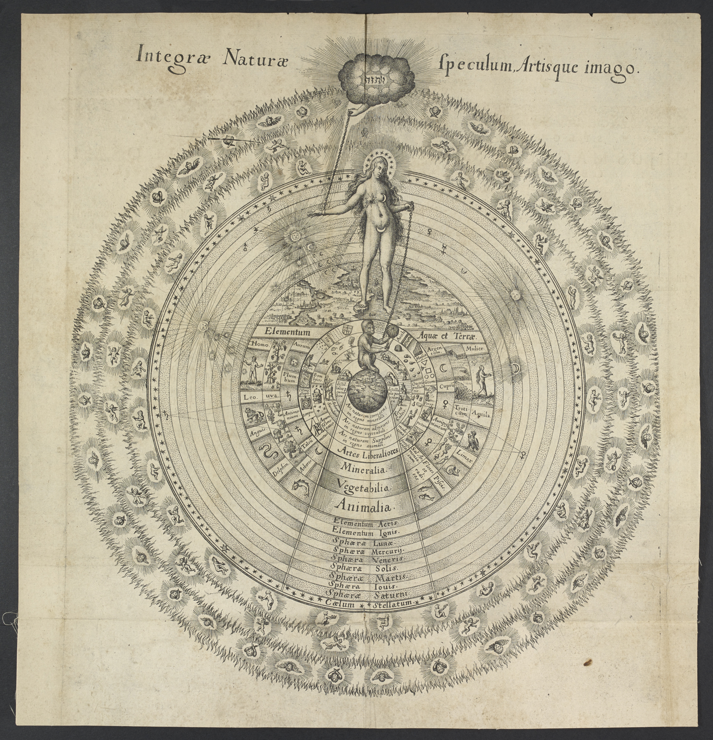Great Chain of Being Robert Fludd Utriusque Cosmi majoris scilicet et minoris ... on display in Beautiful Science. Oppenheim Frankfurt 1617