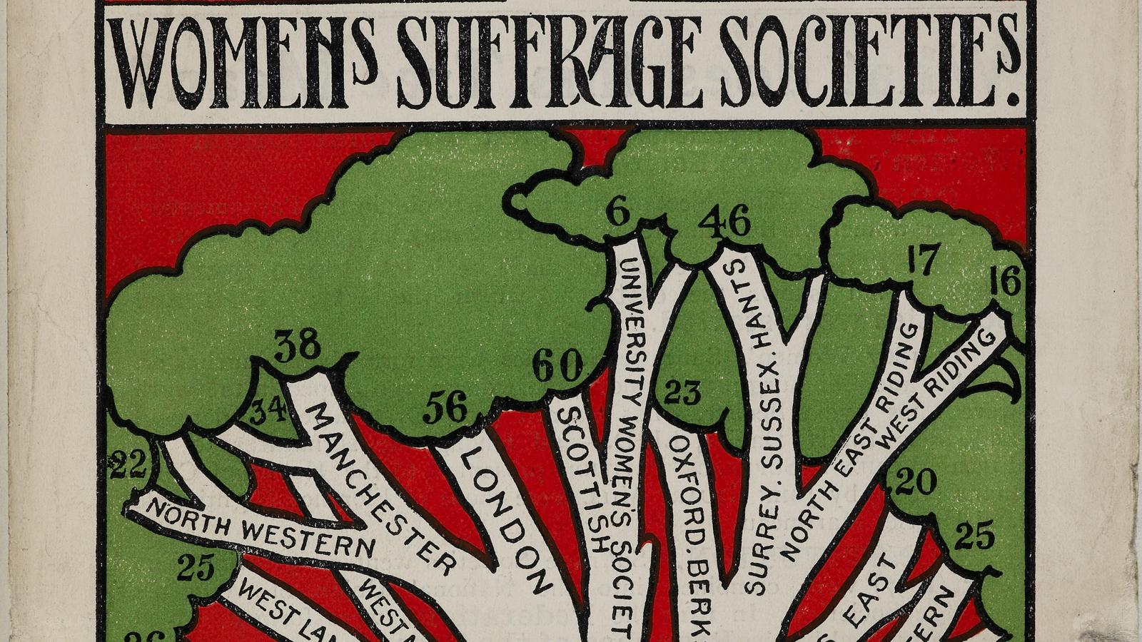 63fccfa33220 Women's suffrage timeline. Article written by: ...