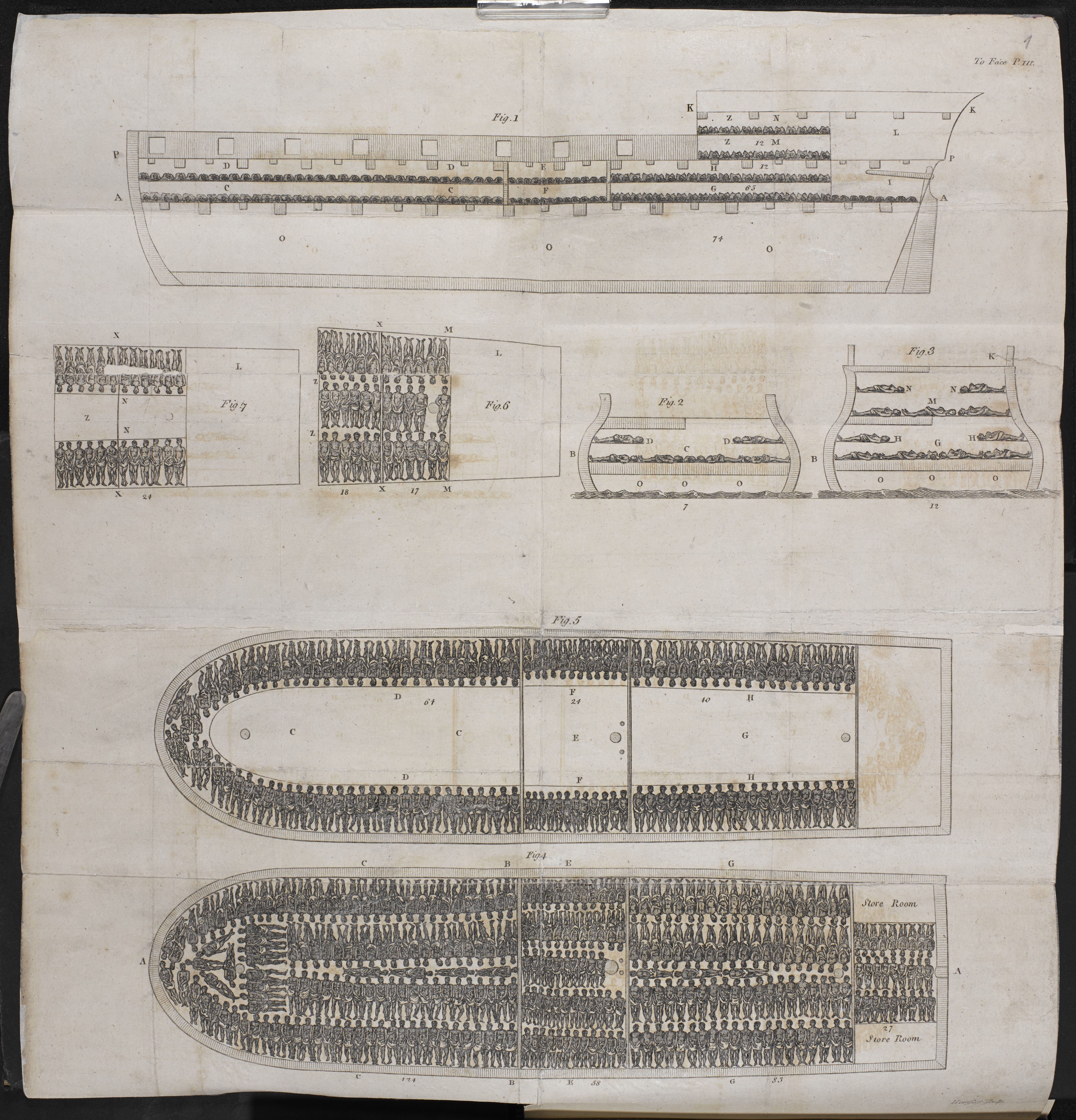 This is one of the best-known images produced by abolitionists created to show the horrors of the transatlantic crossing - also known as the Middle Passage - between Britain, West Africa and the Caribbean. The drawing shows how captives were crammed into the hold of a slave ship - this image shows the real ship 'Brookes' and appeared in the book of Thomas Clarkson.