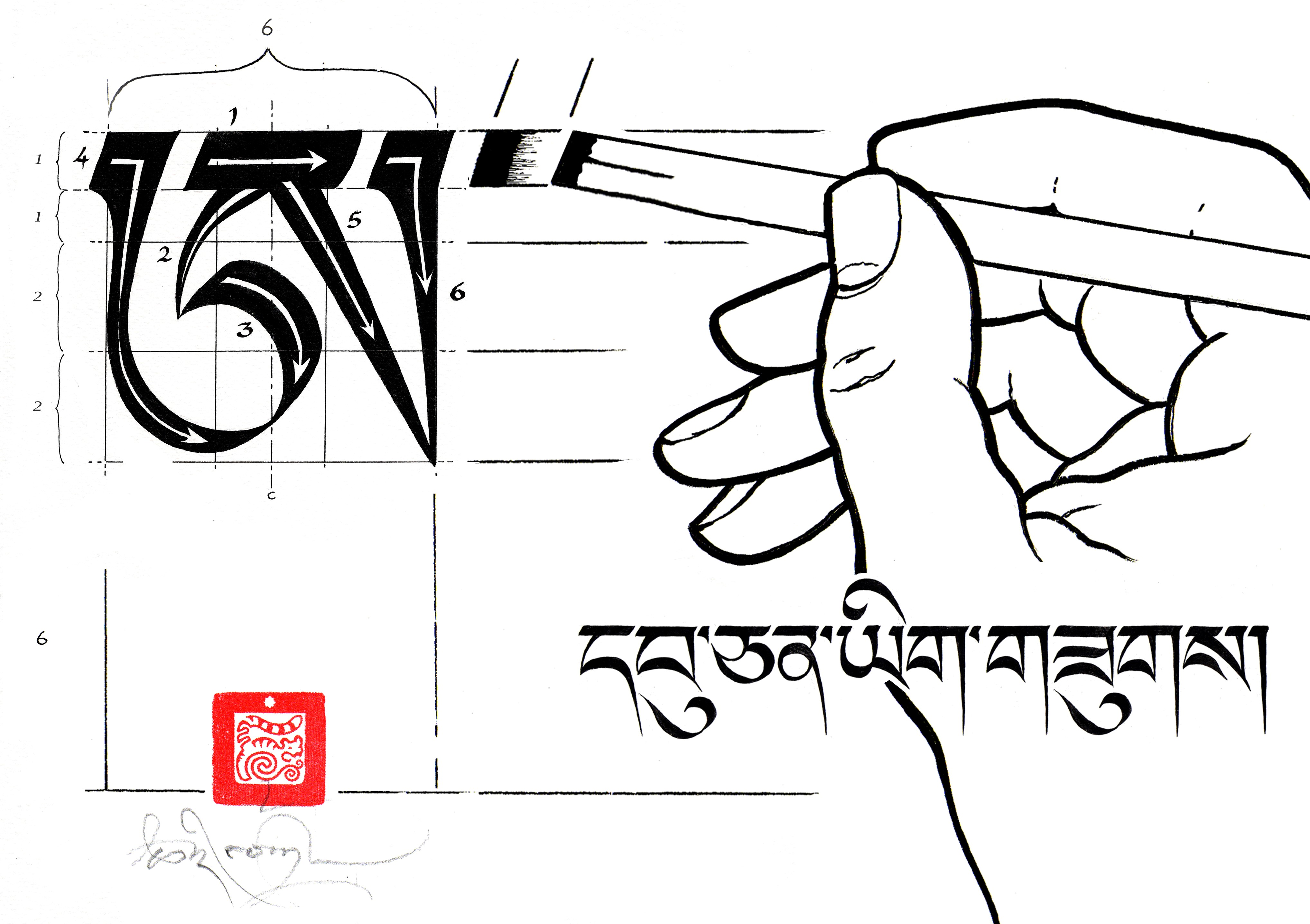 Tibetan Calligraphy: drawing of a hand painting letters