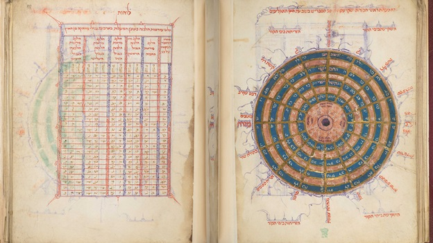 A series of calendrical and astronomical tables, 15th century (Or 11796)