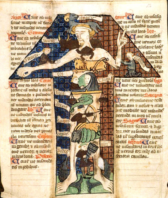 Medieval Astrological Chart