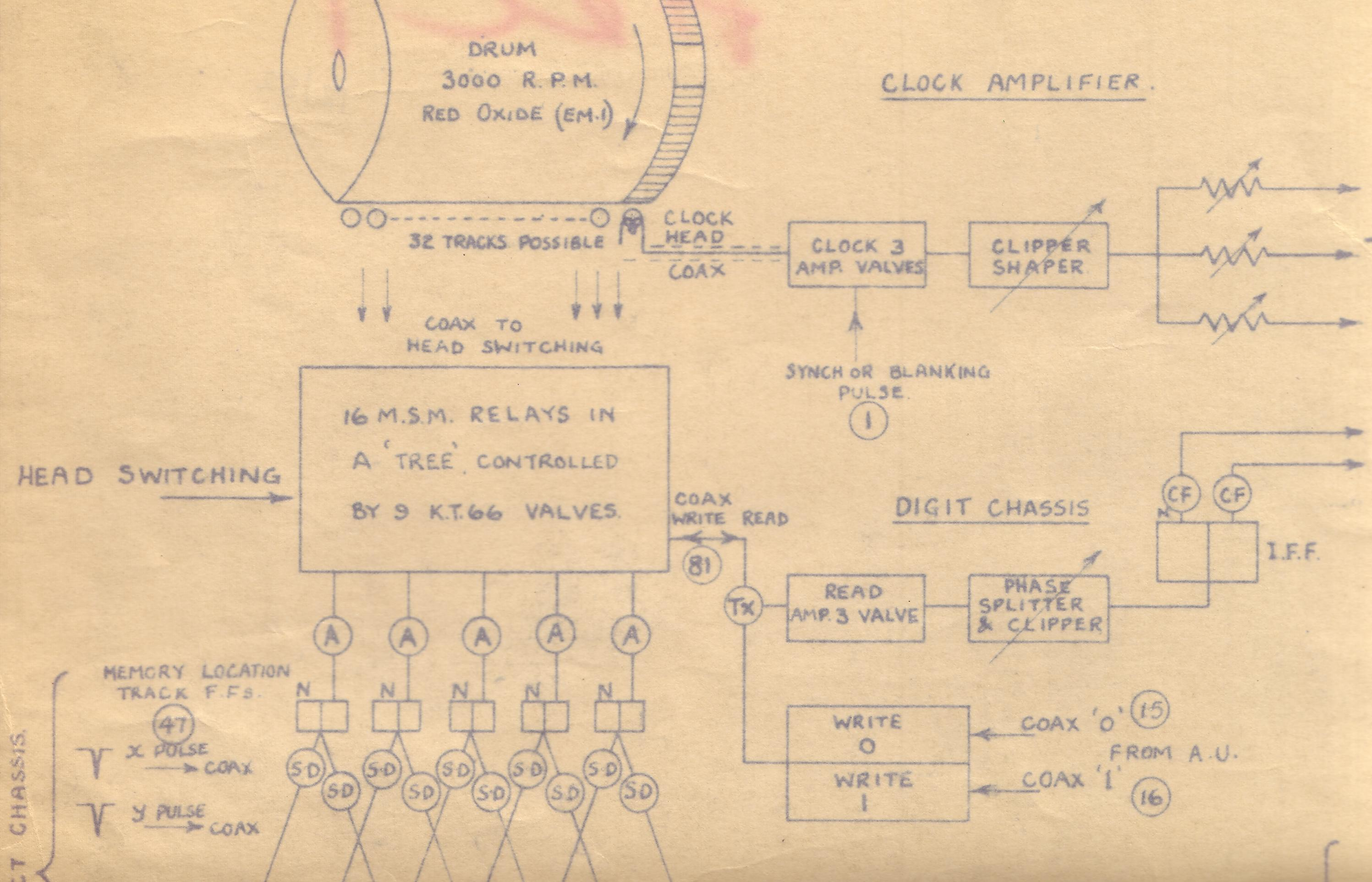 Close-up of HEC1 plan showing clock amplifier and registers.  Image courtesy Ray Bird